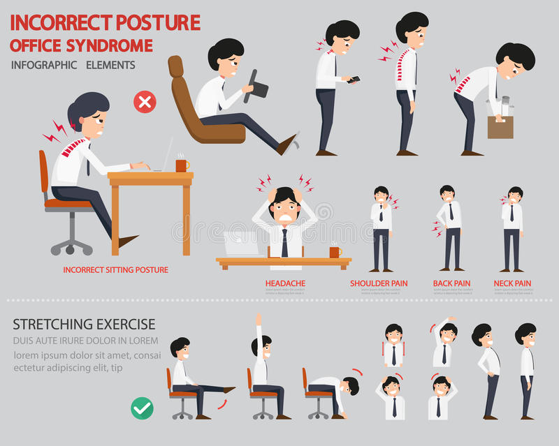 Incorrect posture and office syndrome infographic vector illustration