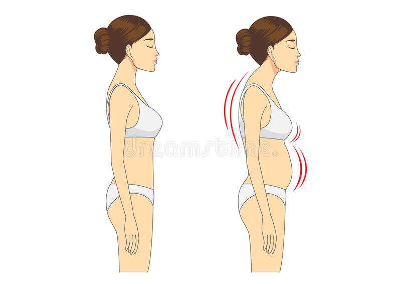 Incorrect standing posture make bad personality royalty free illustration
