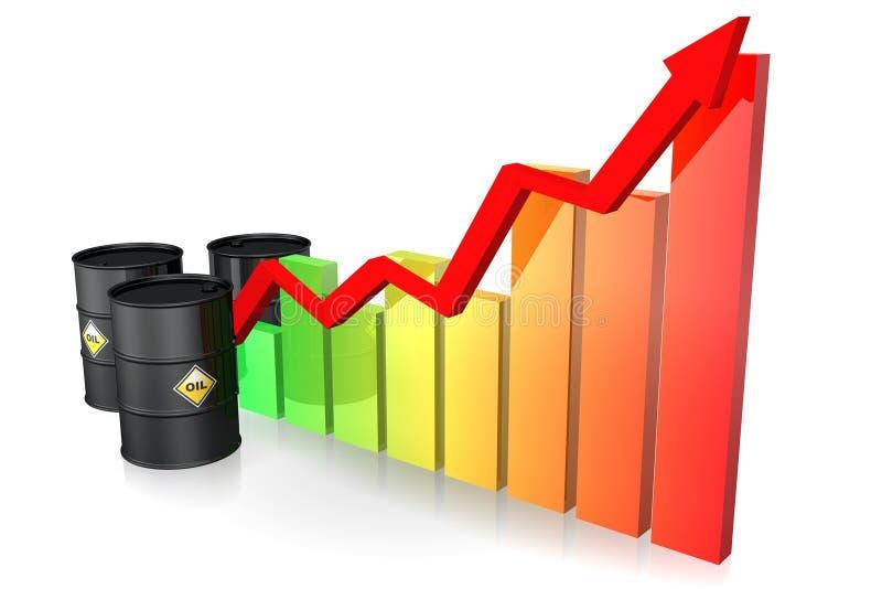 Increase av priset av olja royaltyfri illustrationer