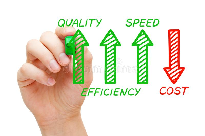 Increased Quality Efficiency Speed Decreased Cost. Hand drawing increased quality, efficiency and speed but decreased cost arrows concept with marker on glass royalty free stock images