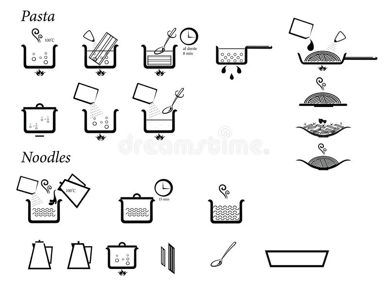 Inctructions варить макаронные изделия и лапши иллюстрация вектора