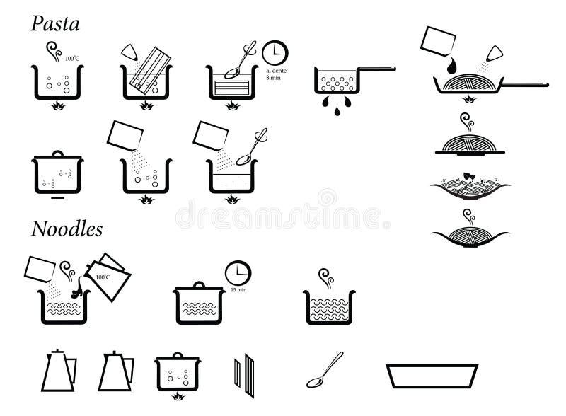 Inctructions av matlagningpasta och nudlar vektor illustrationer