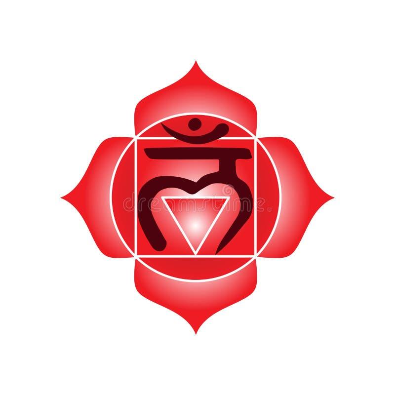 Indù indiano di buddismo di yoga esoterica di simbolo dell'icona di chakra di Muladhara illustrazione vettoriale