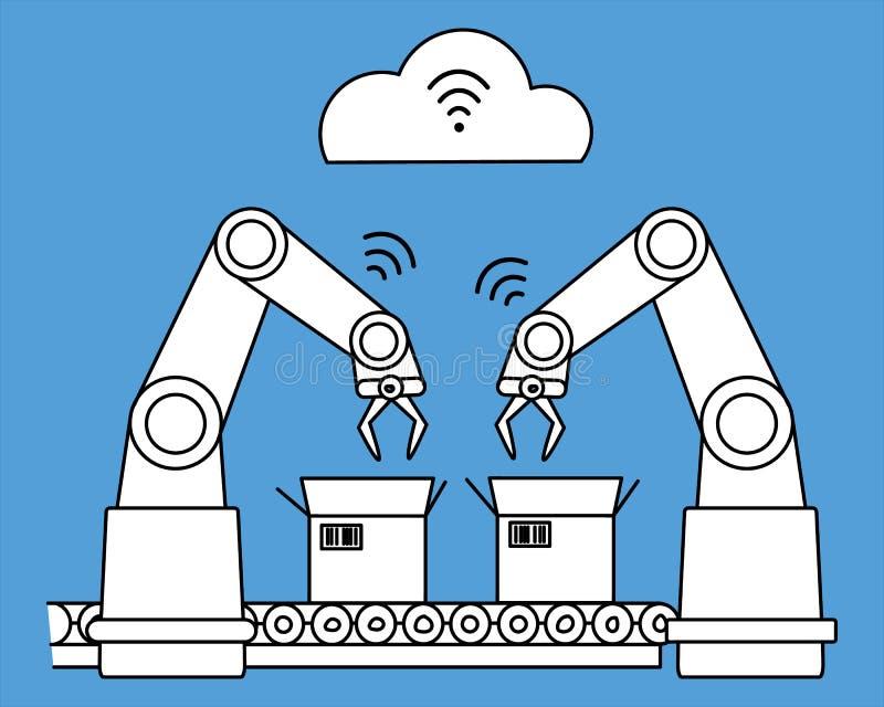 Indústria 4 0 cadeias de fabricação robóticos da rede wireless Linha arte enchida branco foto de stock