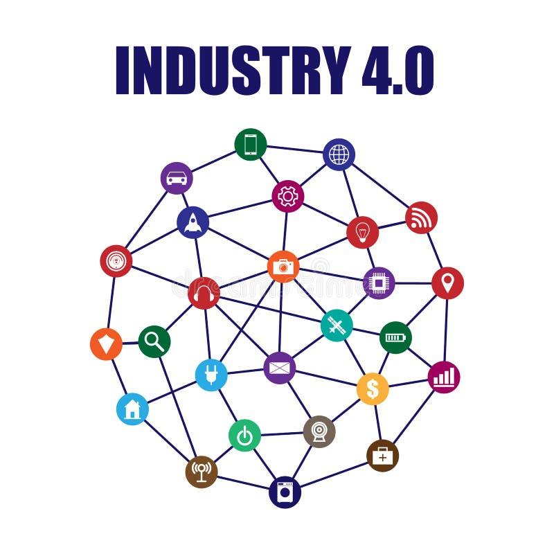 Indústria 4 0 e Internet da ilustração das coisas ilustração royalty free