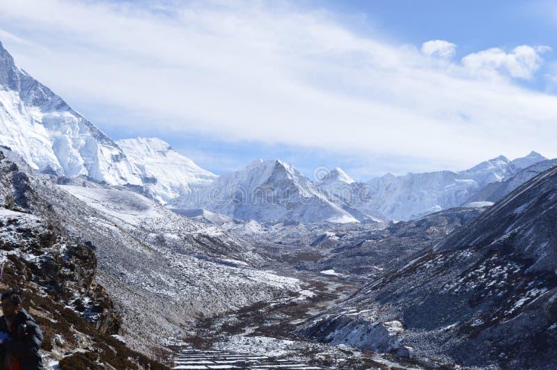 India, de rand royalty-vrije stock fotografie