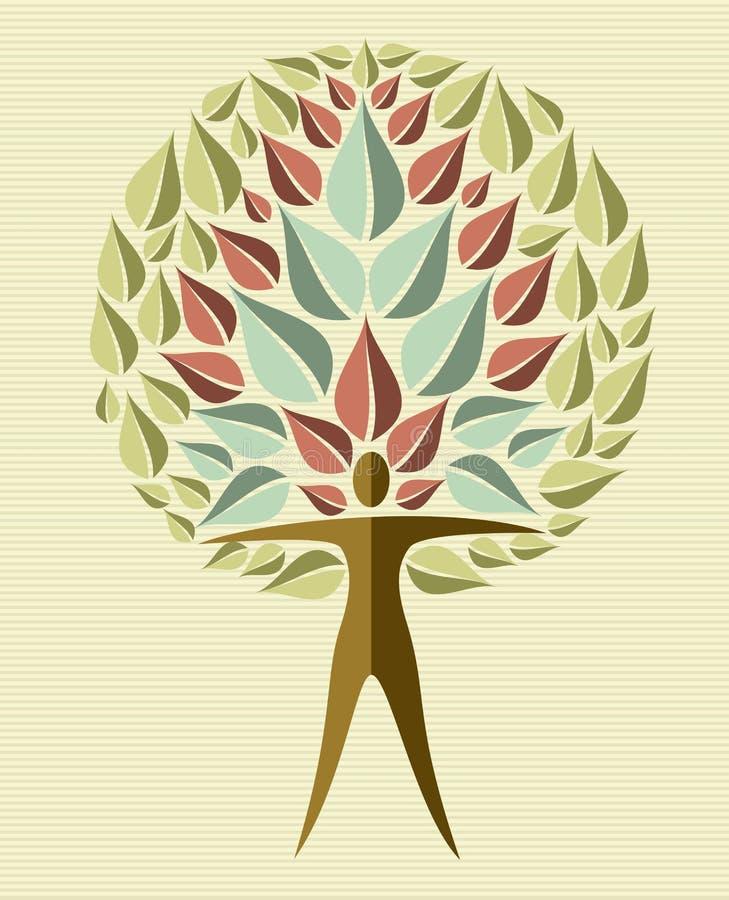 India joga liścia drzewo ilustracji