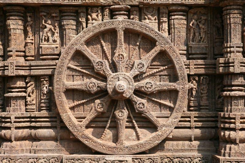 india tidhjul fotografering för bildbyråer