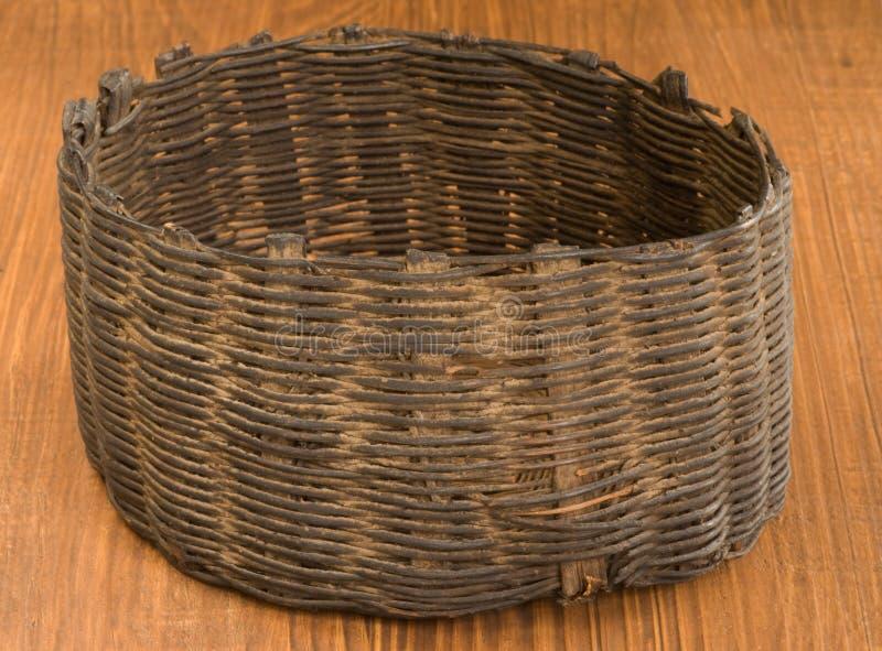 Download Indian Basket Artifact, Native American Guatamala Stock Image - Image of antique, weaving: 19588367