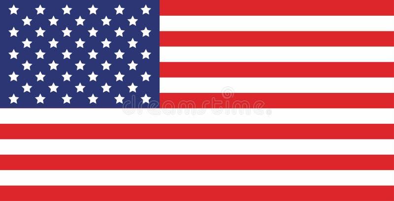 Indicador americano Imagen del vector de la bandera americana Fondo de la bandera americana Indicador americano Los Estados Unido libre illustration