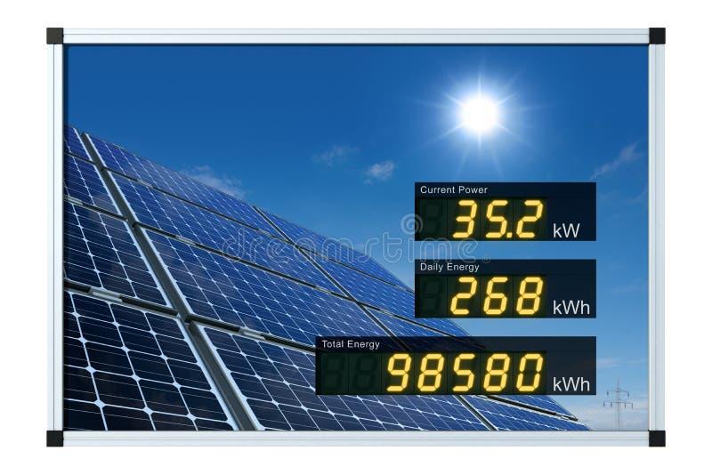 Indicador da potência solar - inglês ilustração stock