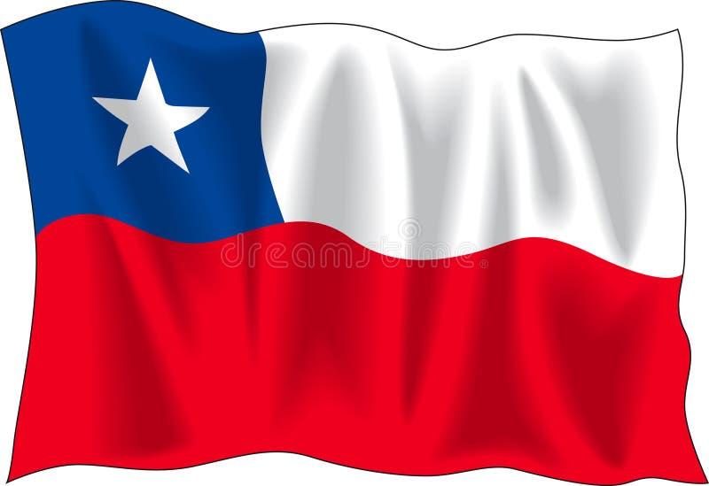 Indicador de Chile ilustración del vector