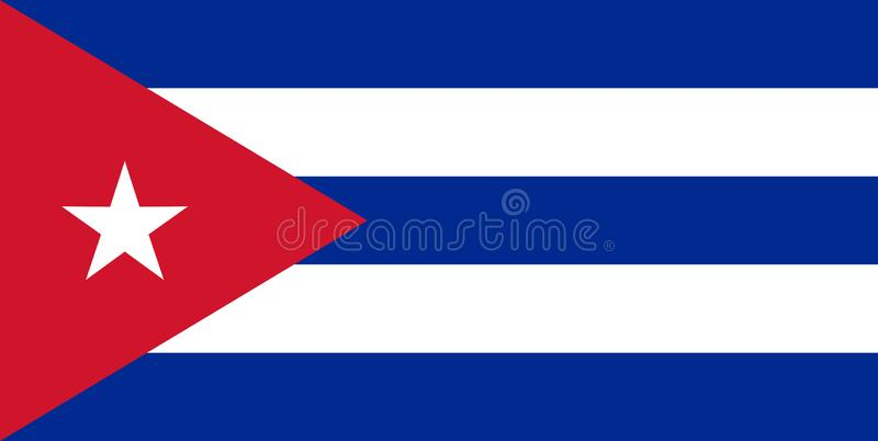 Indicador de Cuba Ilustraci?n del vector havana stock de ilustración