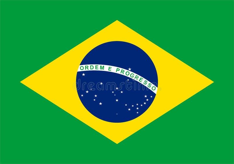 Indicador de Federative Republic Of Brazil stock de ilustración