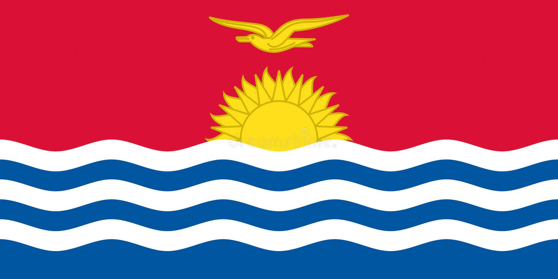 Indicador de Kiribati ilustración del vector