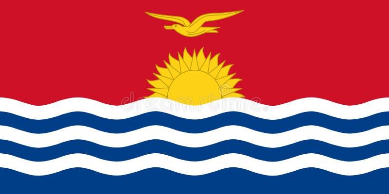 Indicador de Kiribati stock de ilustración