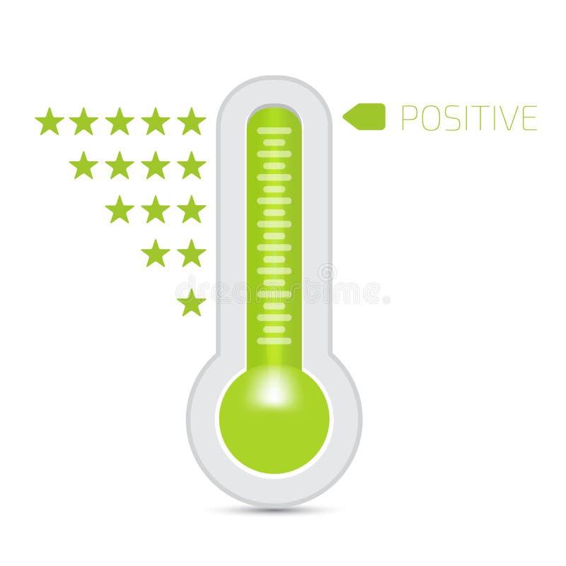 Indicador de la retroalimentación positiva Ilustración del vector stock de ilustración