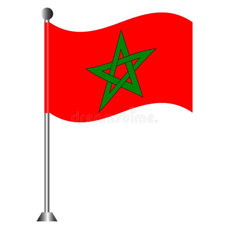 Indicador de Marruecos libre illustration