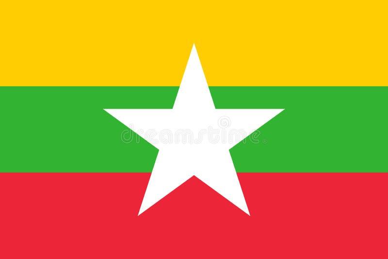 Indicador de Myanmar ilustración del vector