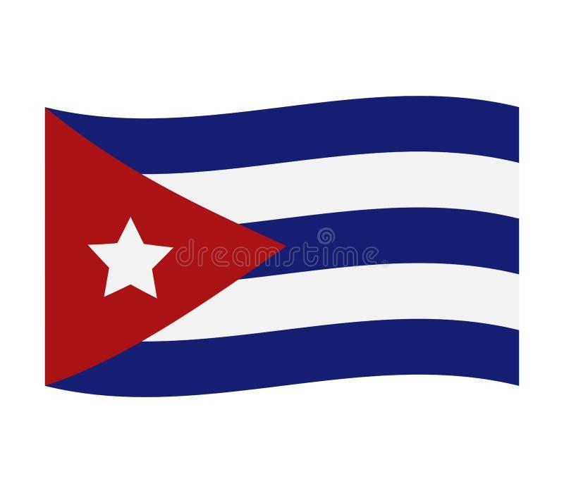 Indicador de Puerto Rico libre illustration