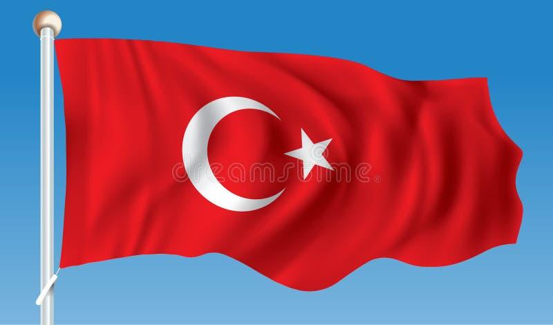 Indicador de Turquía ilustración del vector