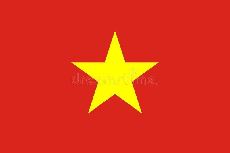 Indicador de Vietnam Se observan los ratios y los colores libre illustration