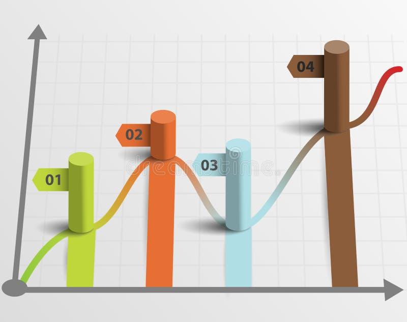 Indicadores da apresentação de dados do molde do infographics das colunas ilustração do vetor
