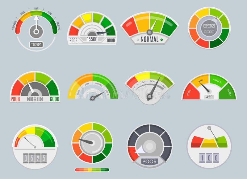 Indicadores da pontuação de crédito ilustração stock