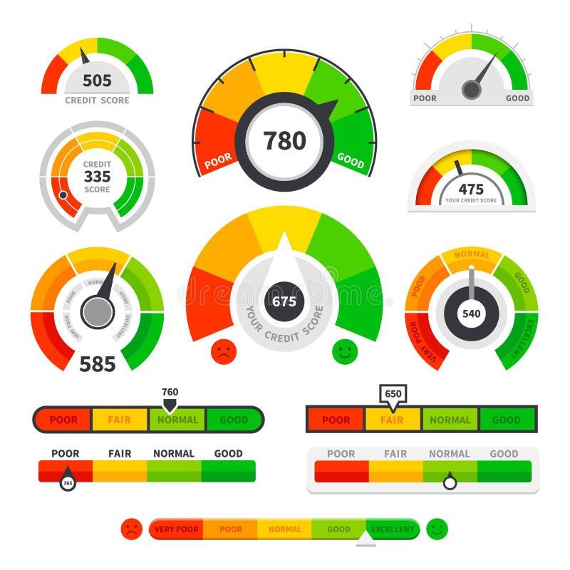 Indicadores da pontuação de crédito Medidor da avaliação do calibre dos bens do velocímetro Indicador de nível, empréstimo do cré ilustração stock