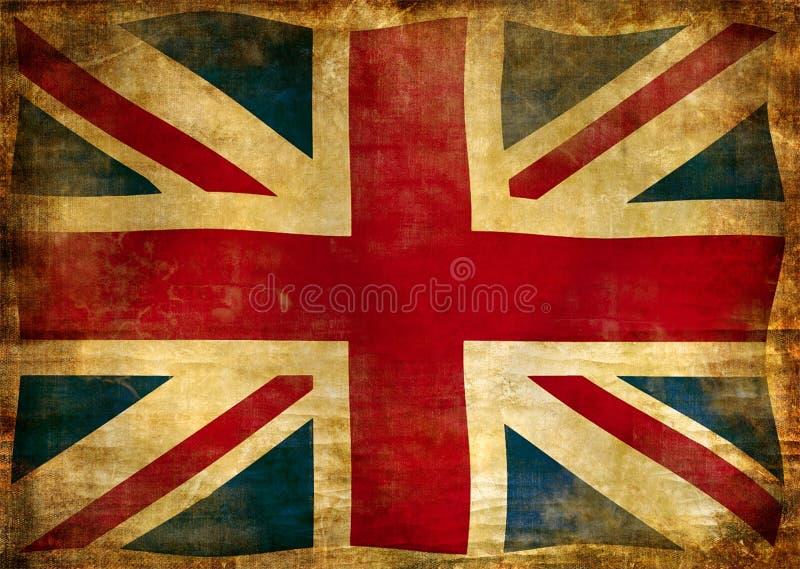 Indicateur de l'Angleterre