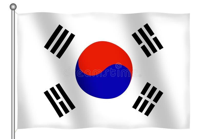 Indicateur de l'ondulation de la Corée du Sud illustration de vecteur