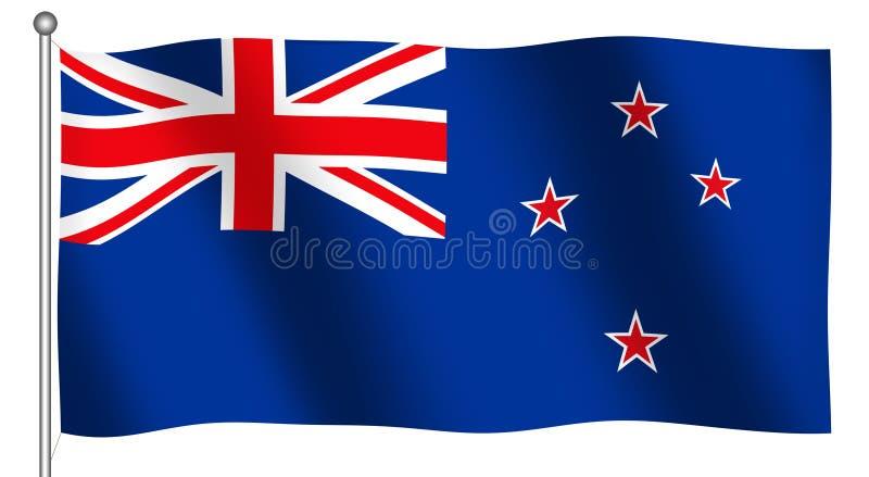 Indicateur de l'ondulation de la Nouvelle Zélande illustration libre de droits