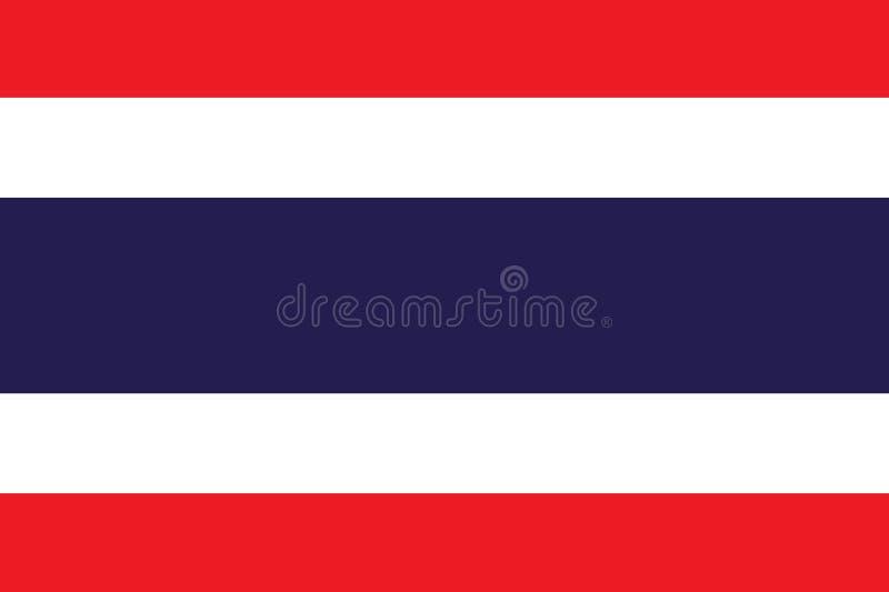 Indicateur de la Thaïlande photographie stock libre de droits