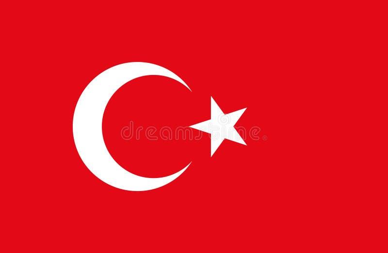 Indicateur de la Turquie photo libre de droits