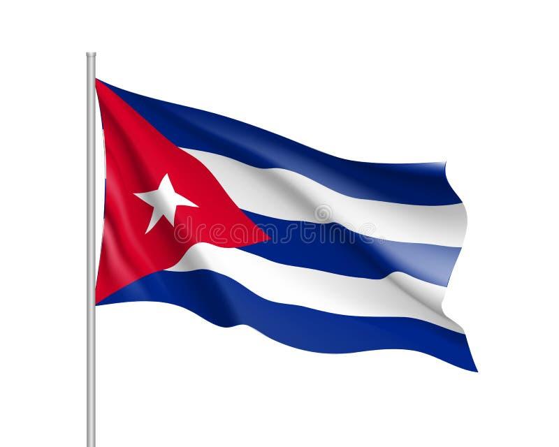 Indicateur de ondulation du Cuba illustration de vecteur