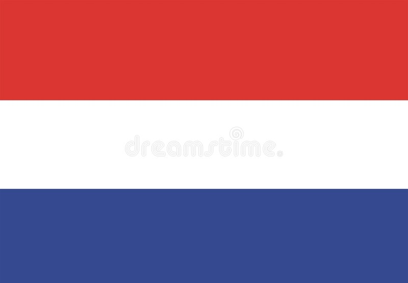 indicateur hollandais