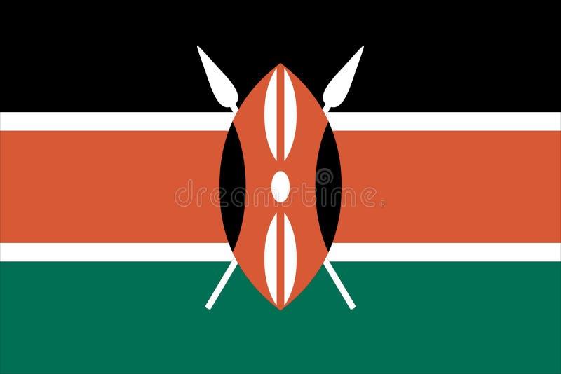 indicateur Kenya
