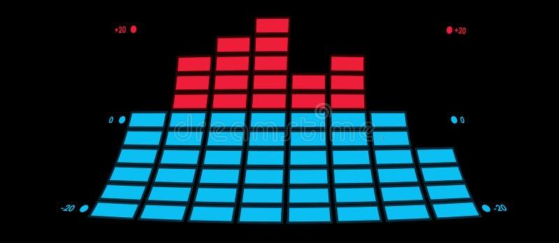 Indicator van muzikale apparatuur royalty-vrije illustratie