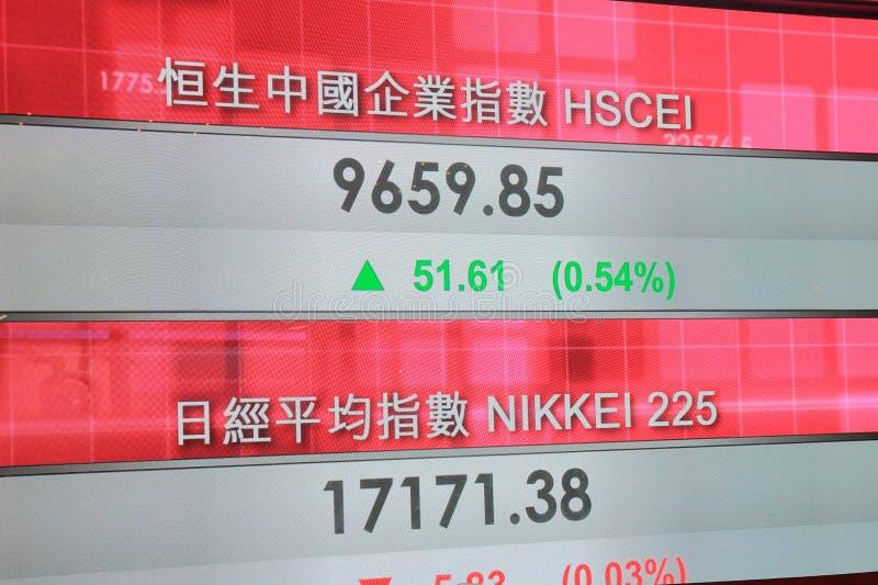 Indice Hong Kong del mercato di borsa valori fotografia stock libera da diritti