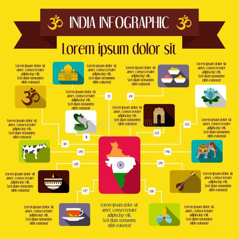 Indien infographic beståndsdelar, lägenhetstil stock illustrationer