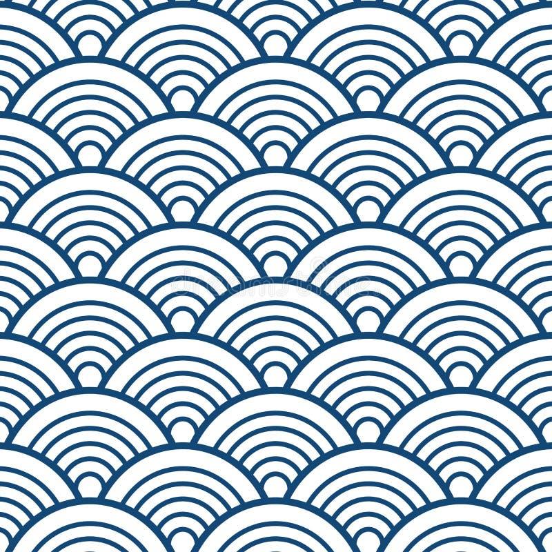 Indigo-Marine-Blau-traditionelle Wellen-japanischer Chinese Seigaiha-Muster-Hintergrund vektor abbildung