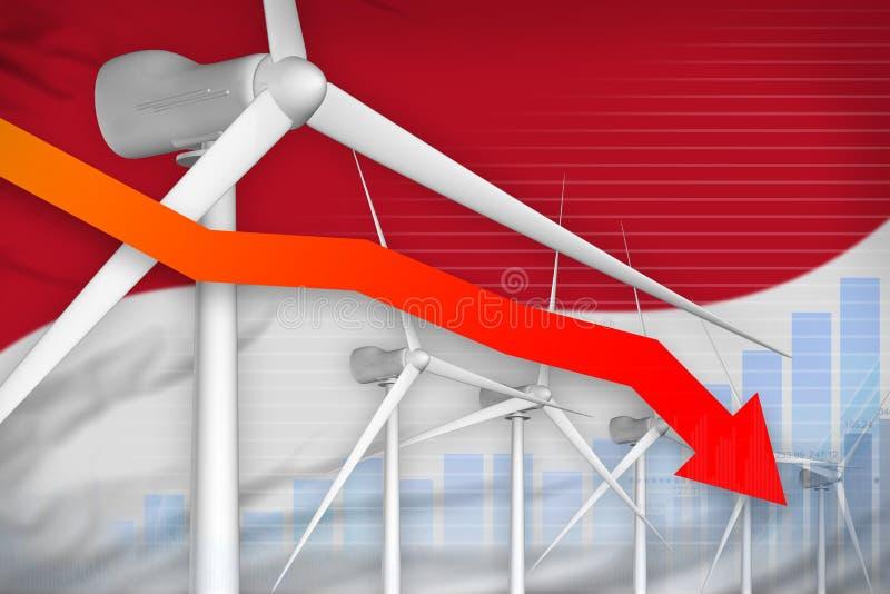 Indonesien-Windenergieenergie, die Diagramm, Pfeil hinunter - alternative industrielle Illustration der nat?rlichen Energie senkt stock abbildung