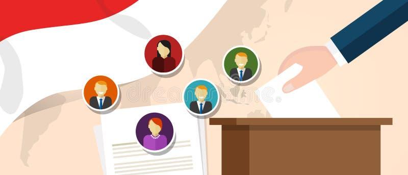 Indonezja demokraci proces polityczny wybiera prezydenta lub parlamentu członka z wolnością wybory i referendum ilustracji