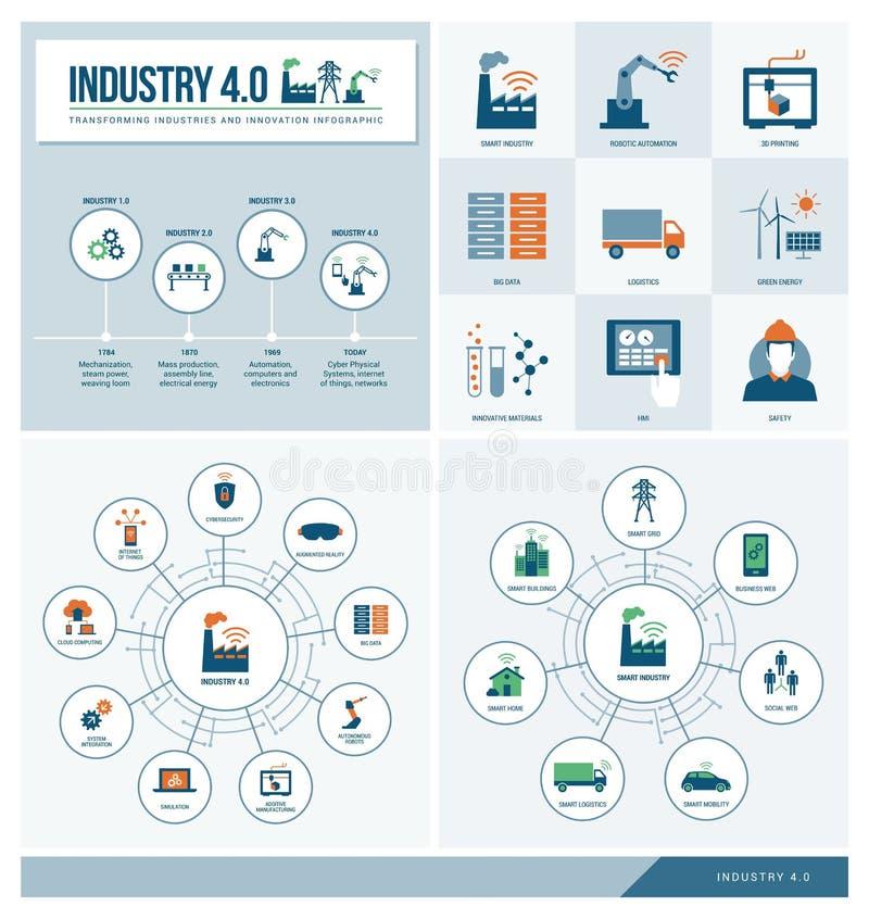 industri 4 royaltyfri illustrationer