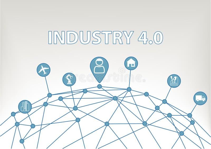 industri 4 0 illustrationbakgrund med den världsraster och konsumenten förband till apparater som industrianläggningar, robotar stock illustrationer