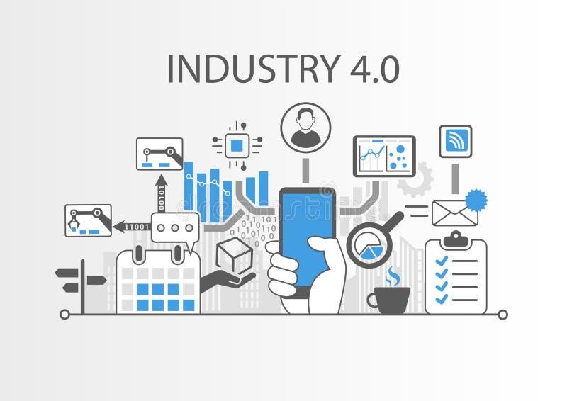 industri 4 0 illustrationbakgrund som exemplet för internet av sakerteknologi royaltyfri illustrationer
