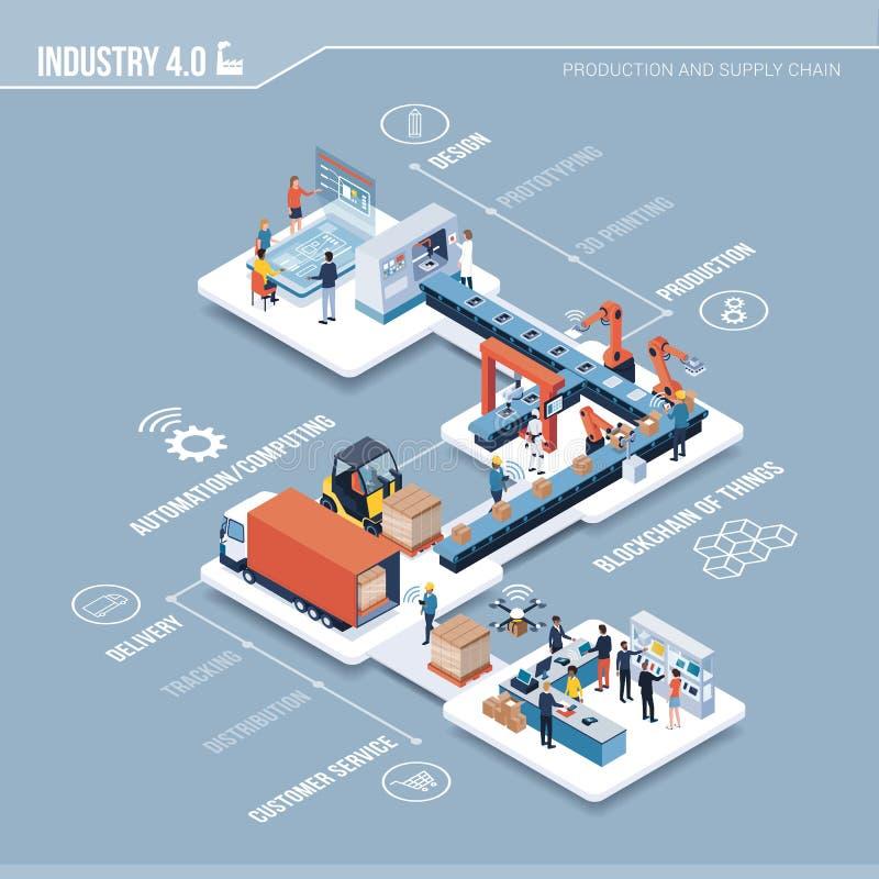 industri 4 infographic 0, automation och innovation royaltyfri illustrationer