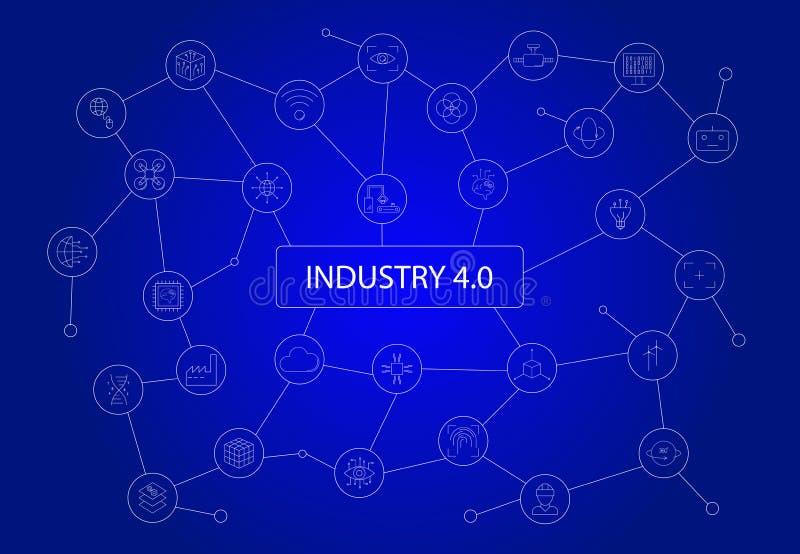 industri 4 0 ord med symboler stock illustrationer