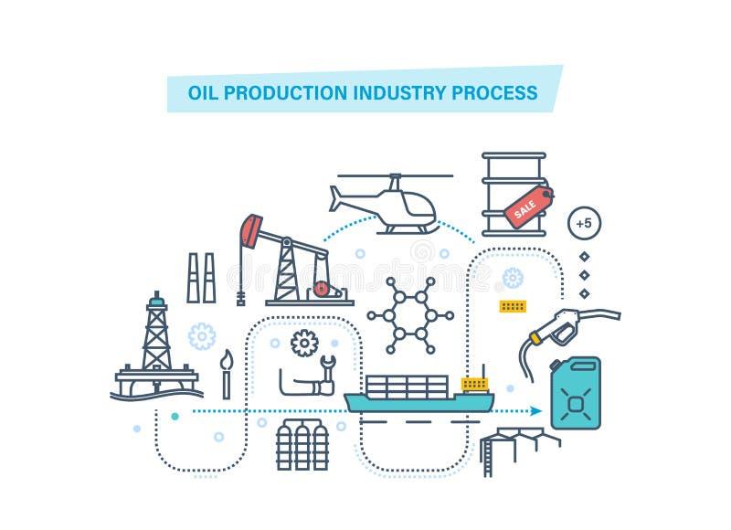 Industria de petróleo, gasolinera, industria de la producción petrolífera stock de ilustración