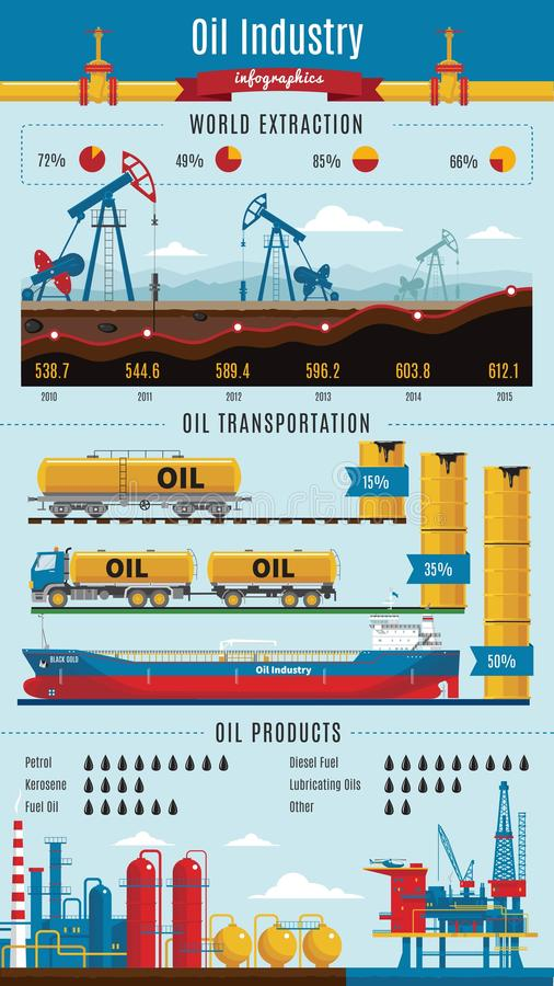 Industria de petróleo Infographics libre illustration